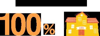 公共の小中学校耐震化率100%